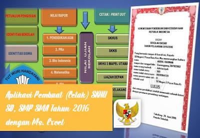 Aplikasi SKHU Excel SMP/ SMA/ SMK