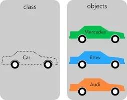 Propriedades e Métodos em JavaScript