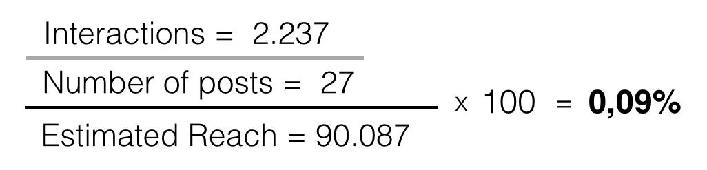 formula del engagement rate 3