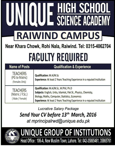 Teachers Jobs in UNIQUE High School Raiwind Campus