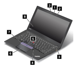 Lenovo Thinkpad T460s user guide manual PDF (English)