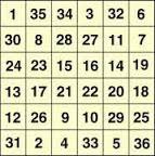 Kesalahan Togelers Menggunakan Rumus Matematika Peluang Angka