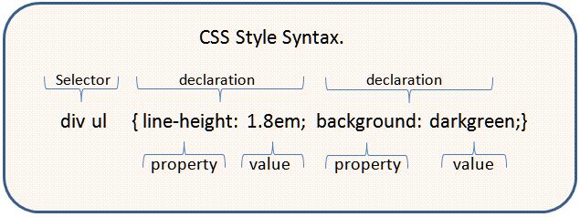 CSS-Cascade_style_sheets-Technoob Technology