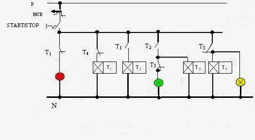 contoh flowchart lampu lalu lintas
