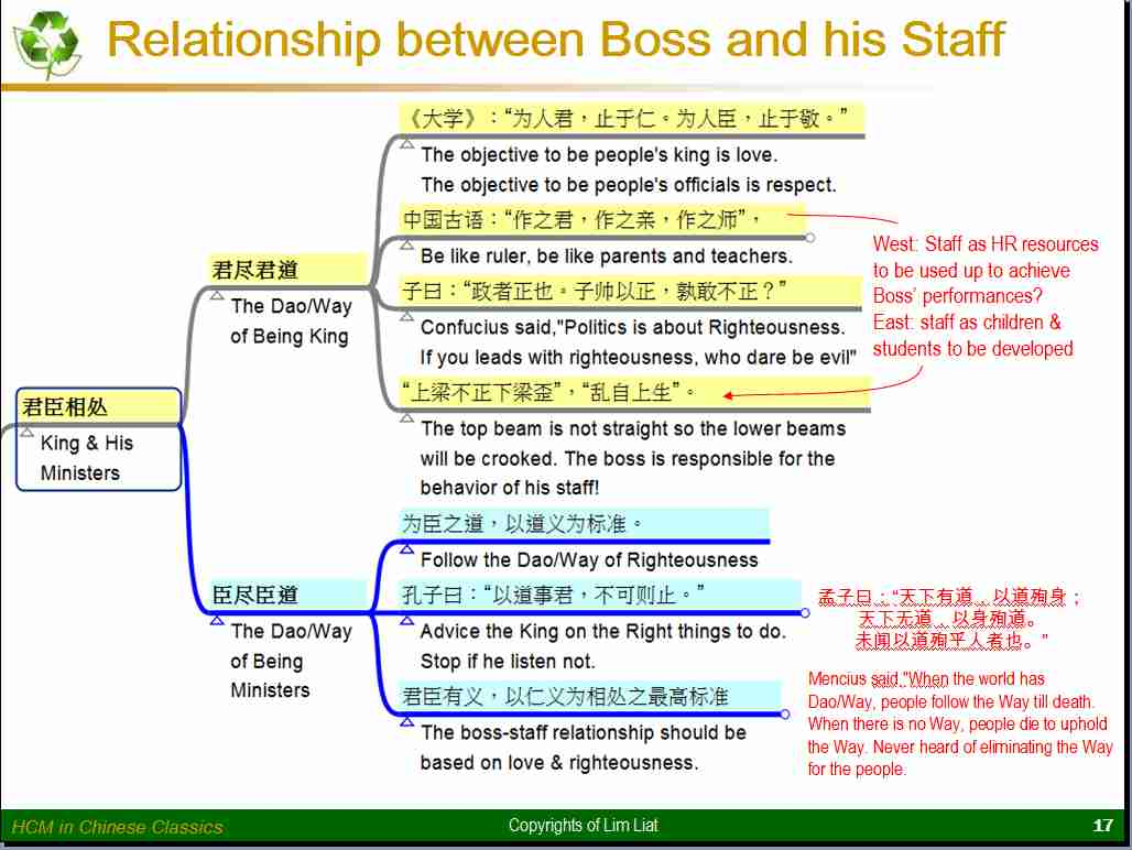 relationship between boss and staff