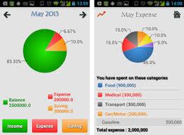Uang Ku – Expense Tracker