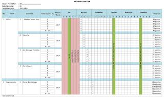 Format Promes (Program Semester)
