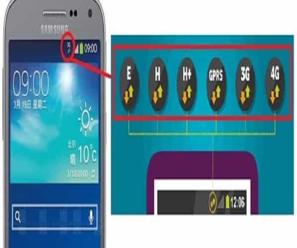 إلى ماذا تشيرهذه الرموز (G, E, 2G, 3G, H , 4G) في هاتفك الذكي ؟