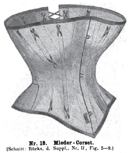 Corset from Der Bazar, February 1865