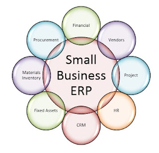 Top ERP for Small Business