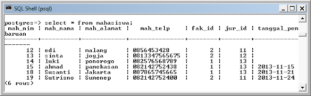 Kelas Informatika - SQL Shell PostgreSQL Insert Data Mahasiswa