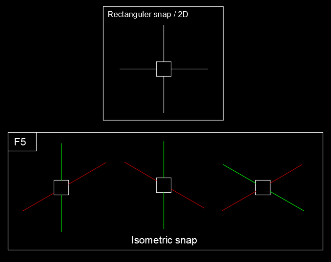 Cara Menggambar Isometric di Autocad ~ Dizar Smart
