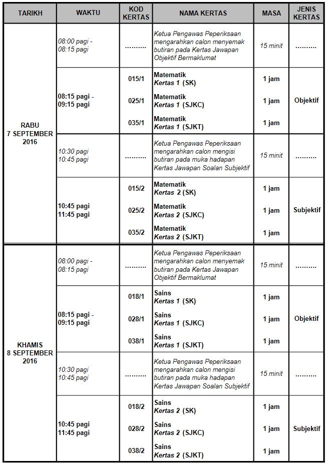 Jadual Peperiksaan UPSR 2016 3