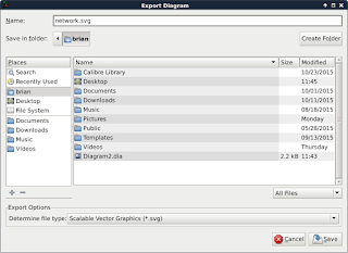 Quick Fix: LibreOffice Draw with Dia diagrams