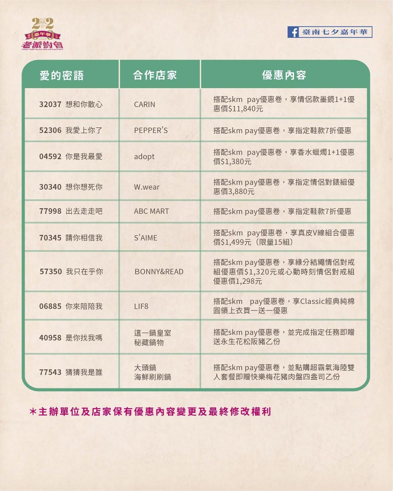 2020台南七夕嘉年華《老派約會》|集結7大月老、浪漫曬愛牆打造全糖甜蜜約會|活動