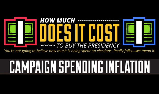 How Much Does It Cost To Buy The Presidency