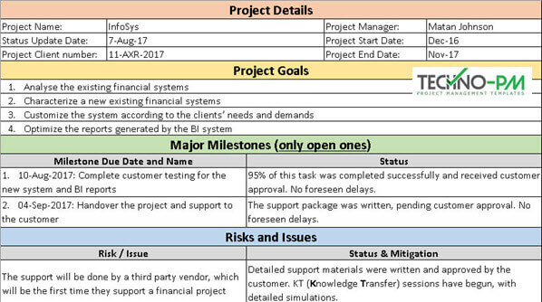 Project Status Update Email Sample Templates And Examples Project Management Templates