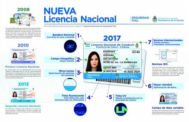 Habrá que hacer un curso para la nueva licencia de conducir