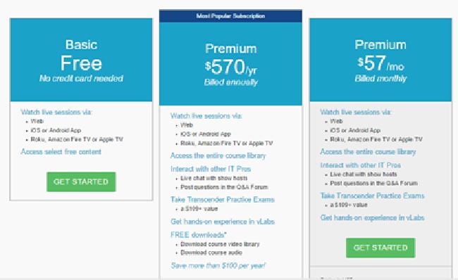 ITPro TV Plans & Pricing