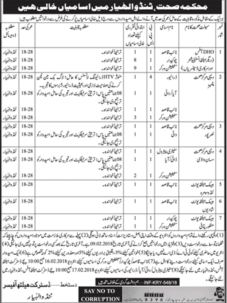 Jobs In Health Department Tando Allahyar February 2018 - Jang Newspaper