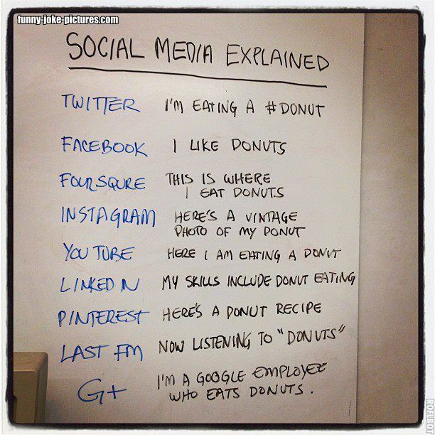 facebook, twitter, pinterest, last fm