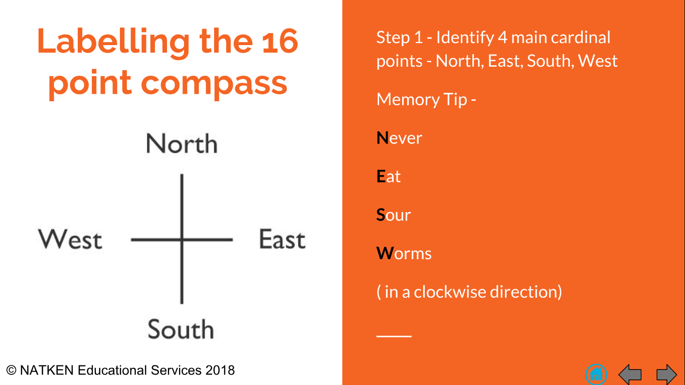 Natken Educational Services How To Get Compass Points