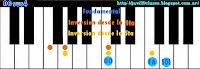 acordes de piano o teclado