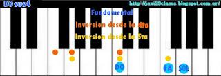 graficos de acordes de piano o teclado sus4