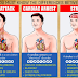 You Must Know The Differences Between A Heart Attack, Cardiac Arrest And Stroke | What Are The Signs And Symptoms Of Heart Attack, Cardiac Arrest And Stroke |
