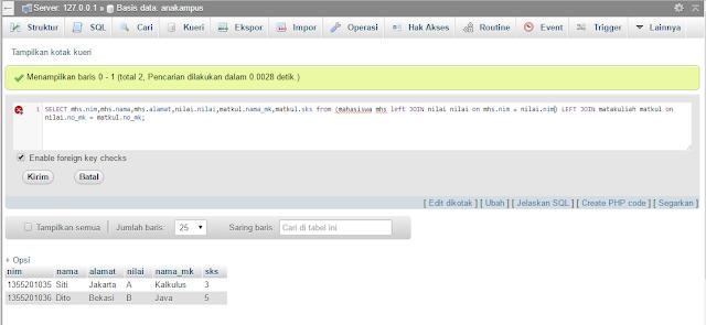 Menampilkan data menggunakan phpmyadmin