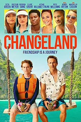 Changeland 2019 Dvd