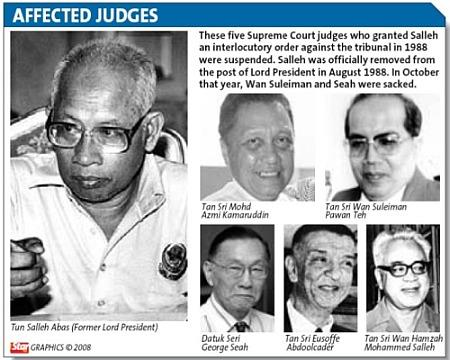an independant judiciary in malaysia Putrajaya: despite criticisms and accusations on the transparency and independence of malaysia's judicial system, a retired federal court judge, datuk seri panglima sulong matjeraie, said never .