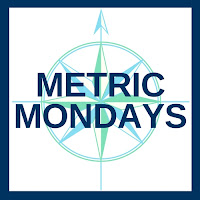 Charity Navigator Metric Mondays #12: Meeting Minutes
