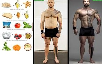 Muscle Growth with Post-Workout Nutrition