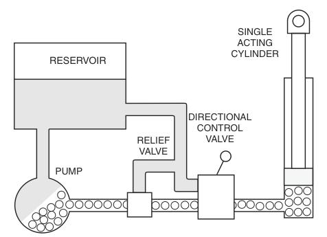 12v Hydraulic Pump Hydrostatic Pump Wiring Diagram ~ Odicis