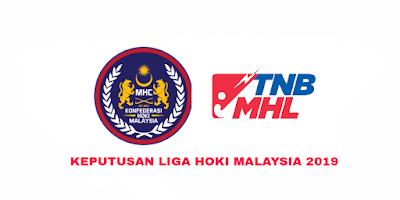 Keputusan Liga Hoki Malaysia 2019 LHM
