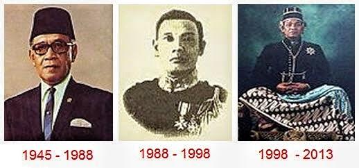 Epictravelers - Sultan of Yogyakarta