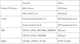 Walton Primo H1 Firmware/ Flash File Free Download 01