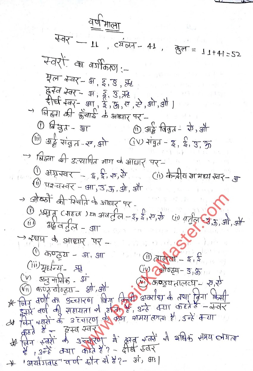 हिंदी Notes- 1