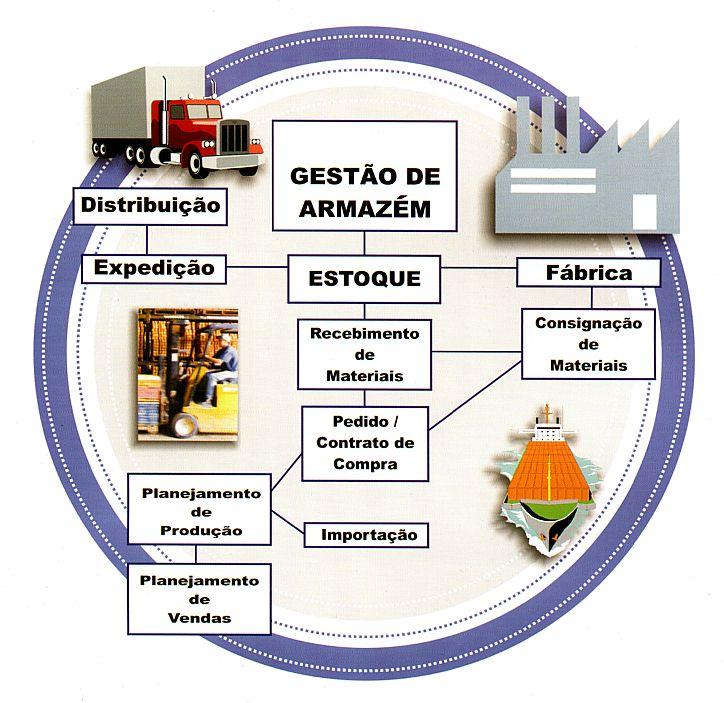 Implantação da metodologia drg brasil para análise das internações hospitalares 4