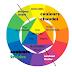 Comment associer les couleurs ? Conseils et astuces Mode 2017
