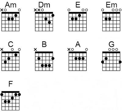 chord gitar asmara terindah ungu