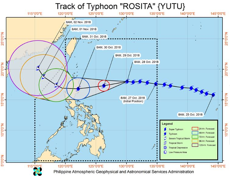 Track of Typhoon Rosita