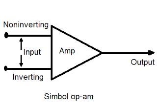 simbol op-amp