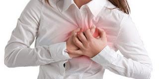 Göğüs Ağrısı Nasıl Geçer