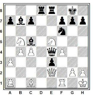 Posición de la partida de ajedrez Karl Mayet - Adolf Anderssen (Berlin, 1862)