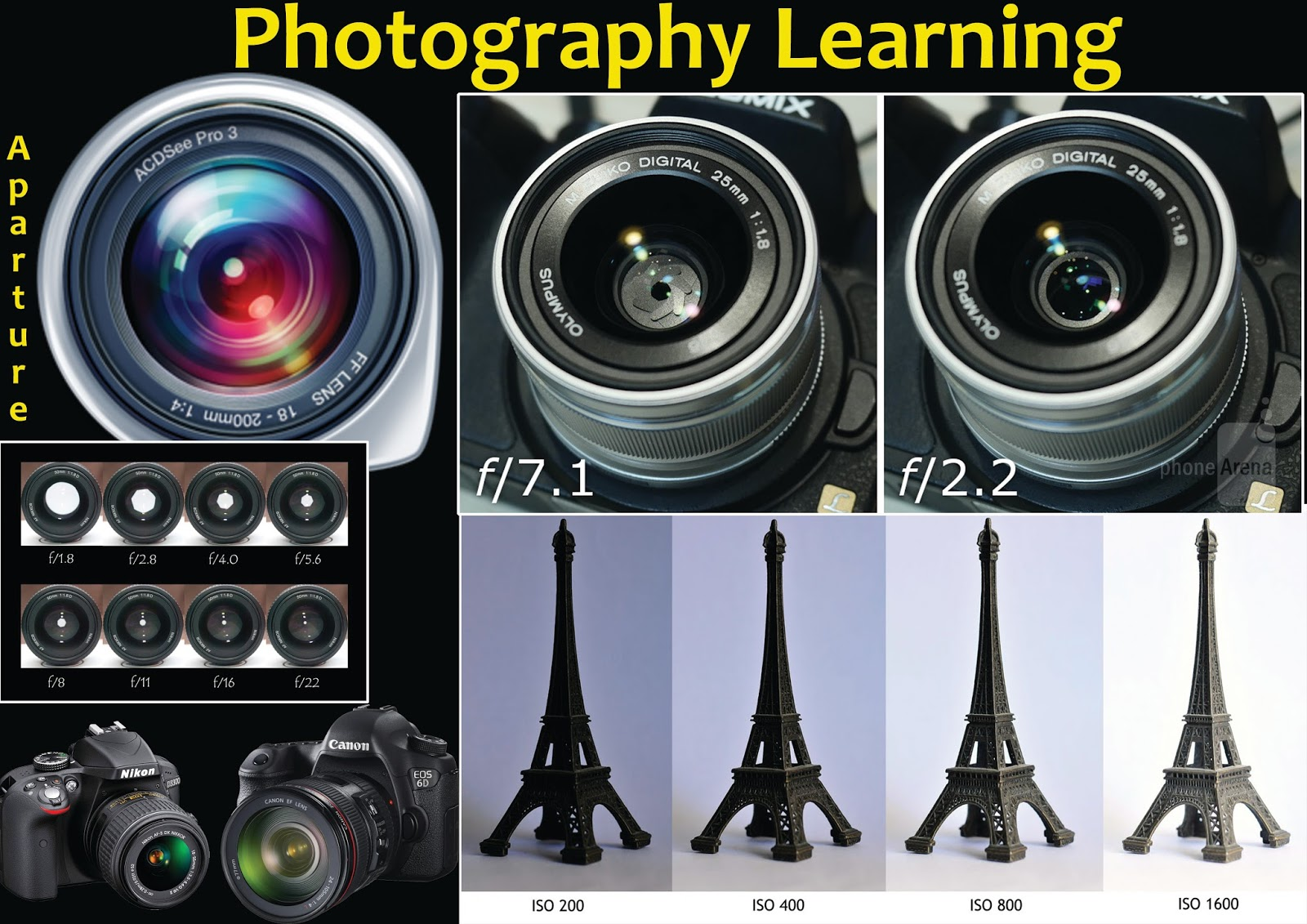 how to use shutter speed and aperture together