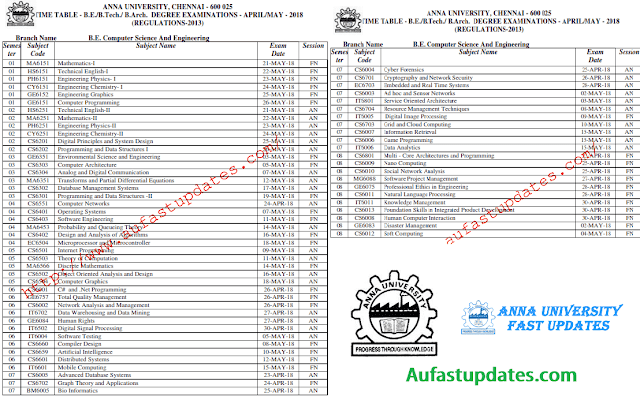 Anna University Time table for UG PG April May 2018 Exam. Download Anna University Time table 2018 for UG PG April May Exam.