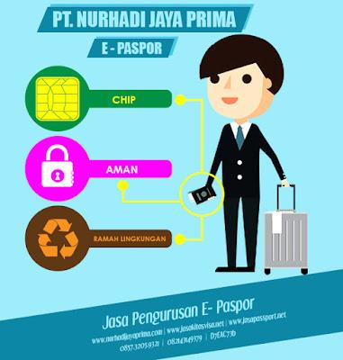 http://www.jasakitasvisa.net/2017/07/e-paspor.html