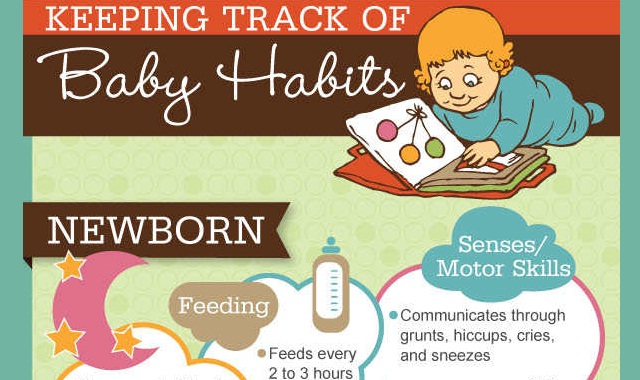 Image: Keeping Track Of Baby Habits #infographic